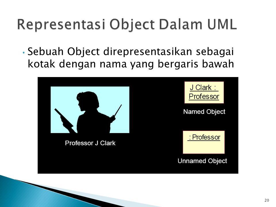 Representasi Object Dalam UML