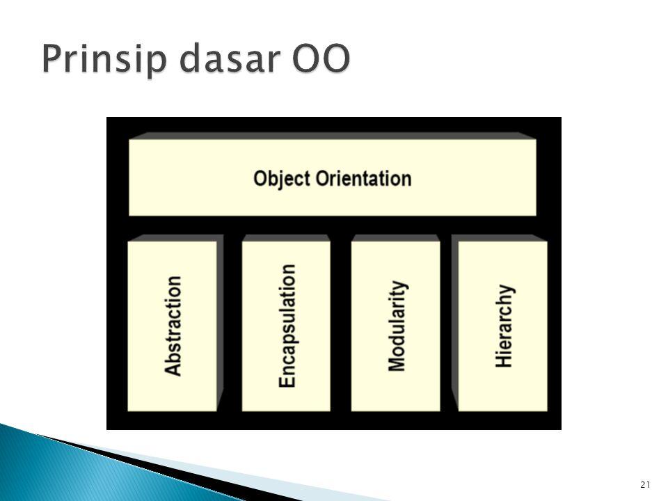 Prinsip dasar OO