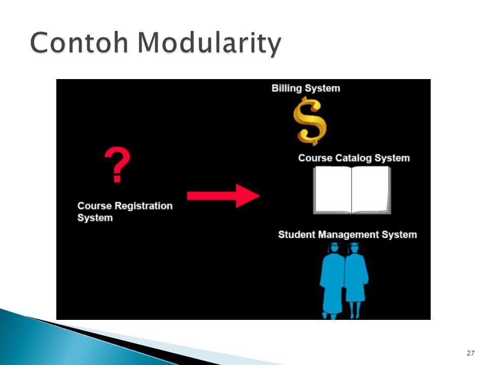 Contoh Modularity