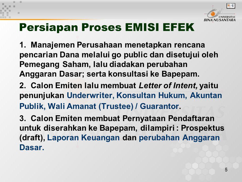 Persiapan Proses EMISI EFEK