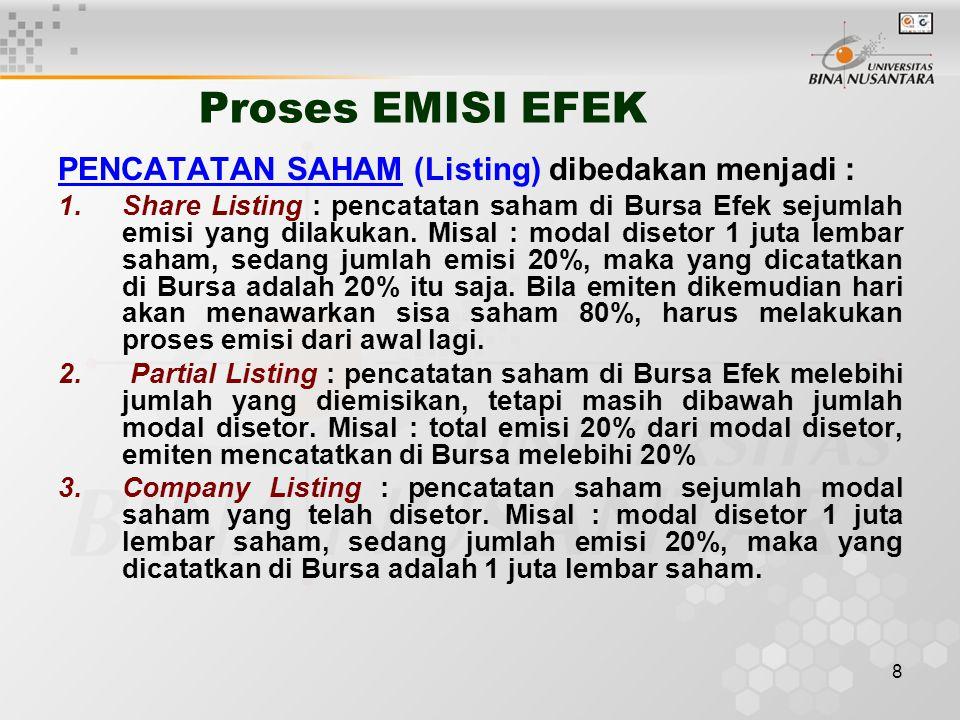 Proses EMISI EFEK PENCATATAN SAHAM (Listing) dibedakan menjadi :