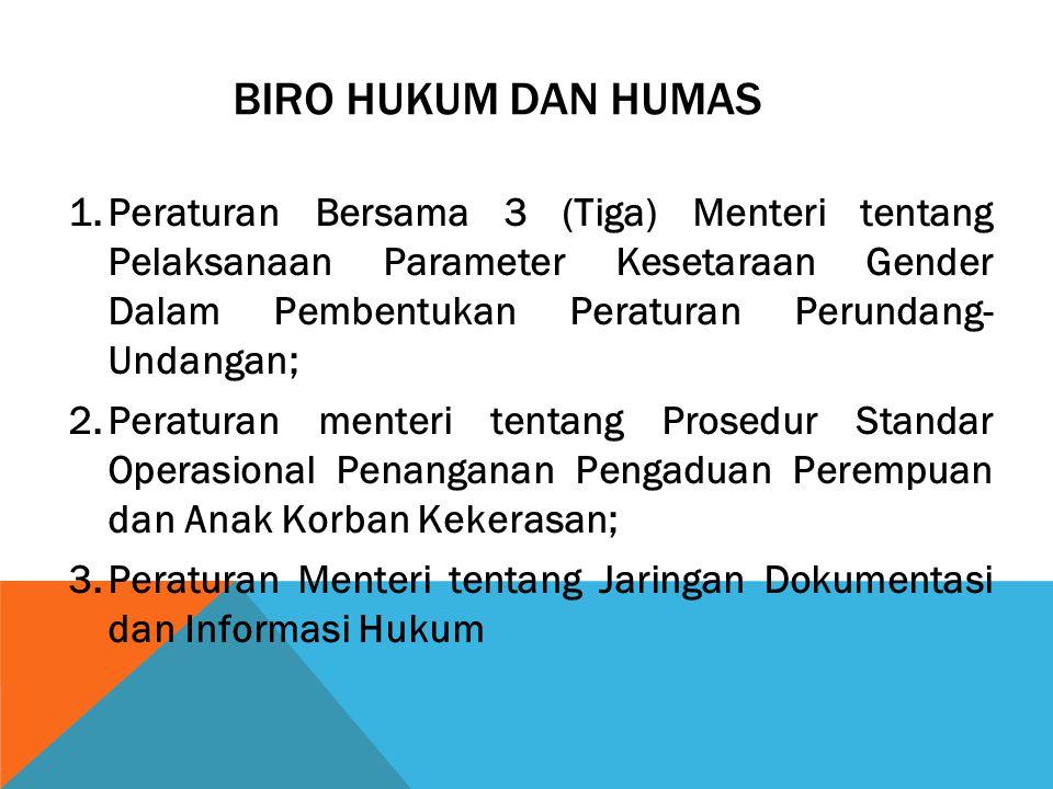 BIRO HUKUM DAN HUMAS