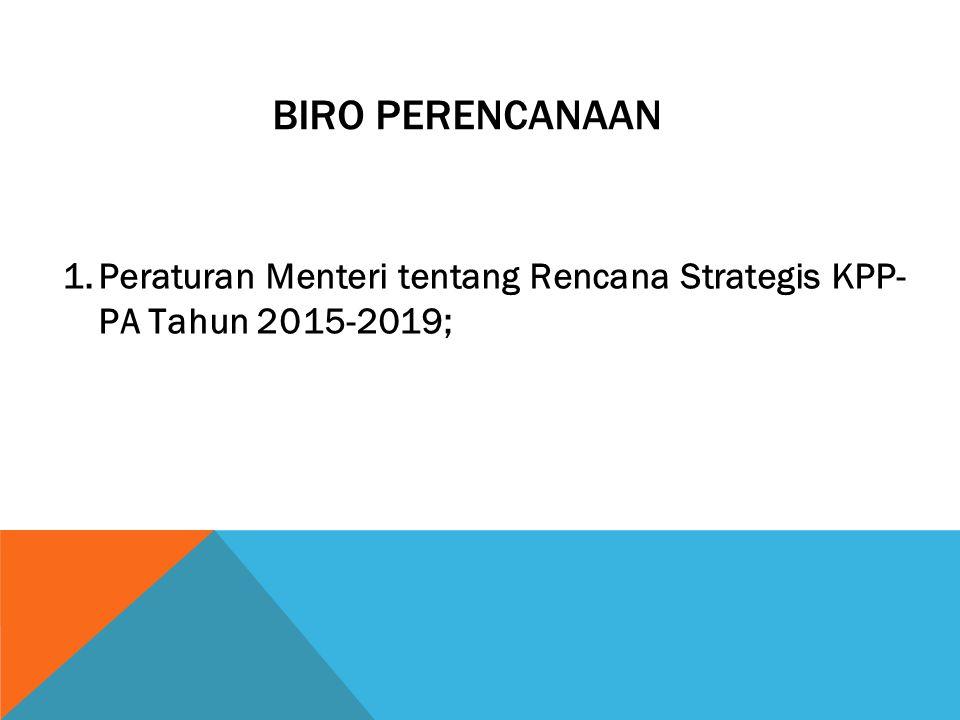 BIRO PERENCANAAN Peraturan Menteri tentang Rencana Strategis KPP- PA Tahun 2015-2019;