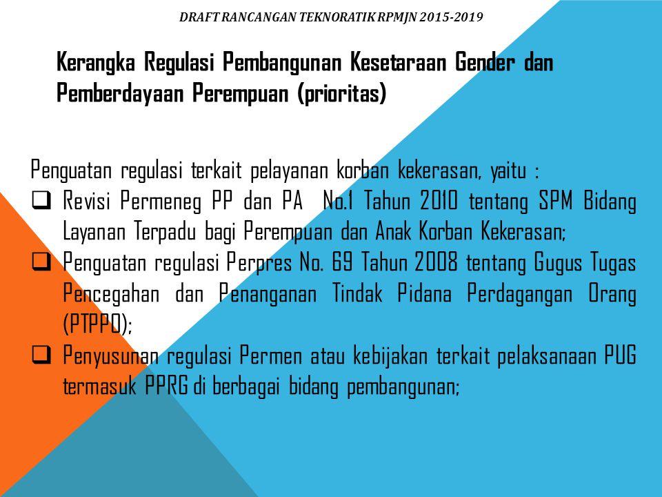 DRAFT RANCANGAN TEKNORATIK RPMJN 2015-2019