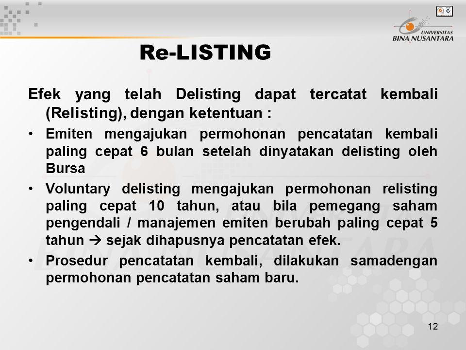 Re-LISTING Efek yang telah Delisting dapat tercatat kembali (Relisting), dengan ketentuan :