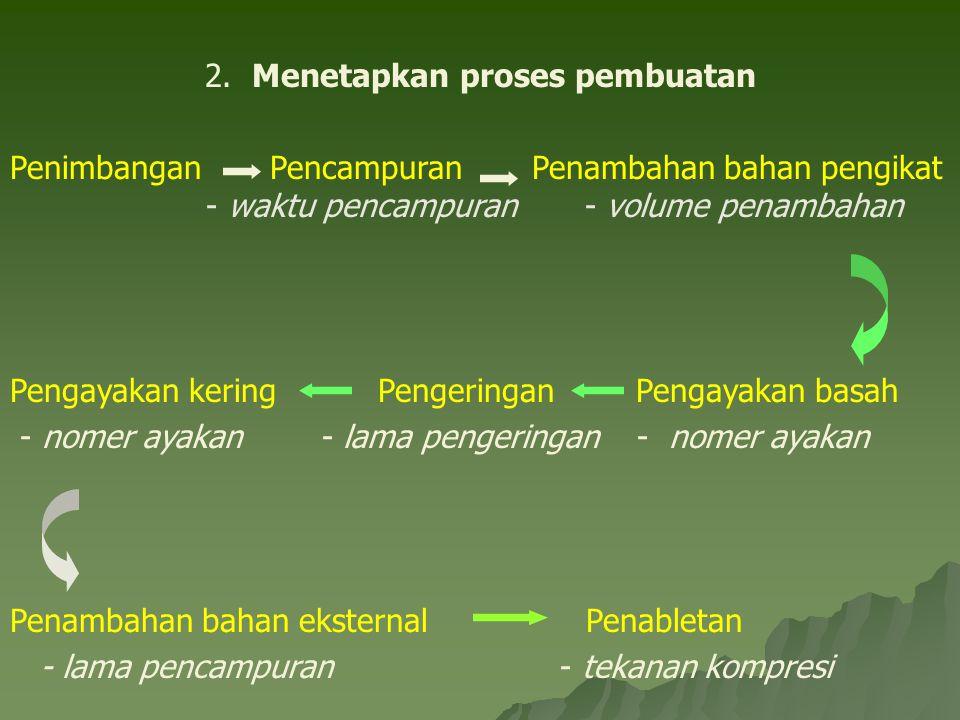 2. Menetapkan proses pembuatan