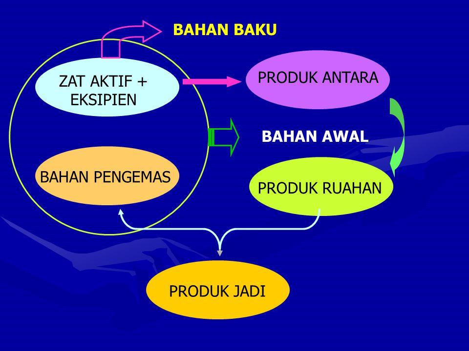 BAHAN BAKU PRODUK ANTARA ZAT AKTIF + EKSIPIEN BAHAN AWAL BAHAN PENGEMAS PRODUK RUAHAN PRODUK JADI