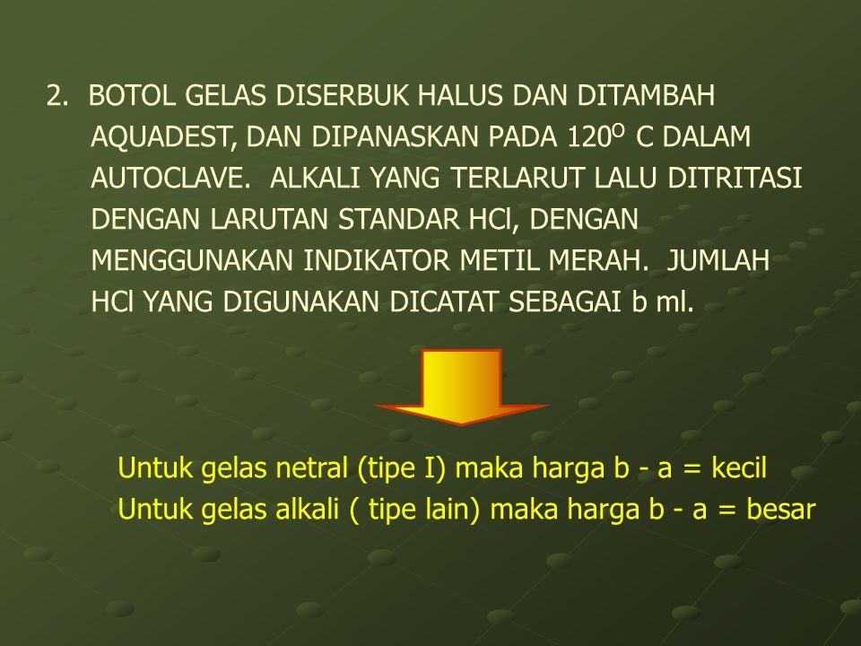 2. BOTOL GELAS DISERBUK HALUS DAN DITAMBAH