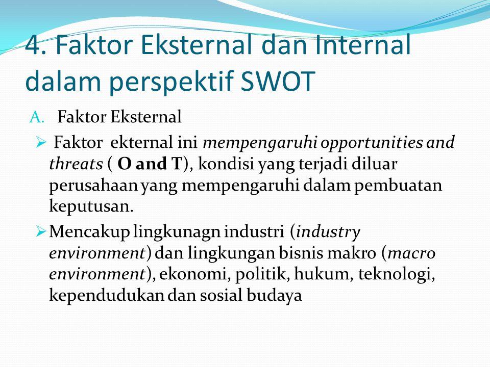 4. Faktor Eksternal dan Internal dalam perspektif SWOT