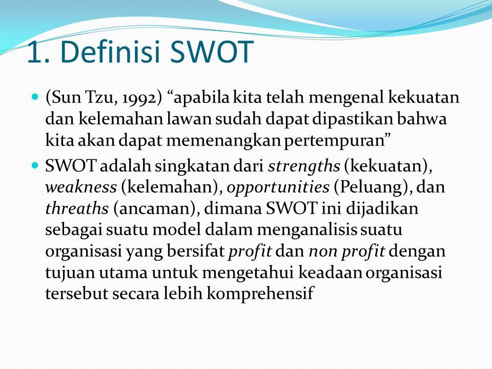 1. Definisi SWOT