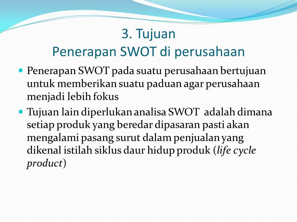 3. Tujuan Penerapan SWOT di perusahaan