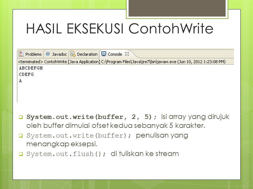 HASIL EKSEKUSI ContohWrite