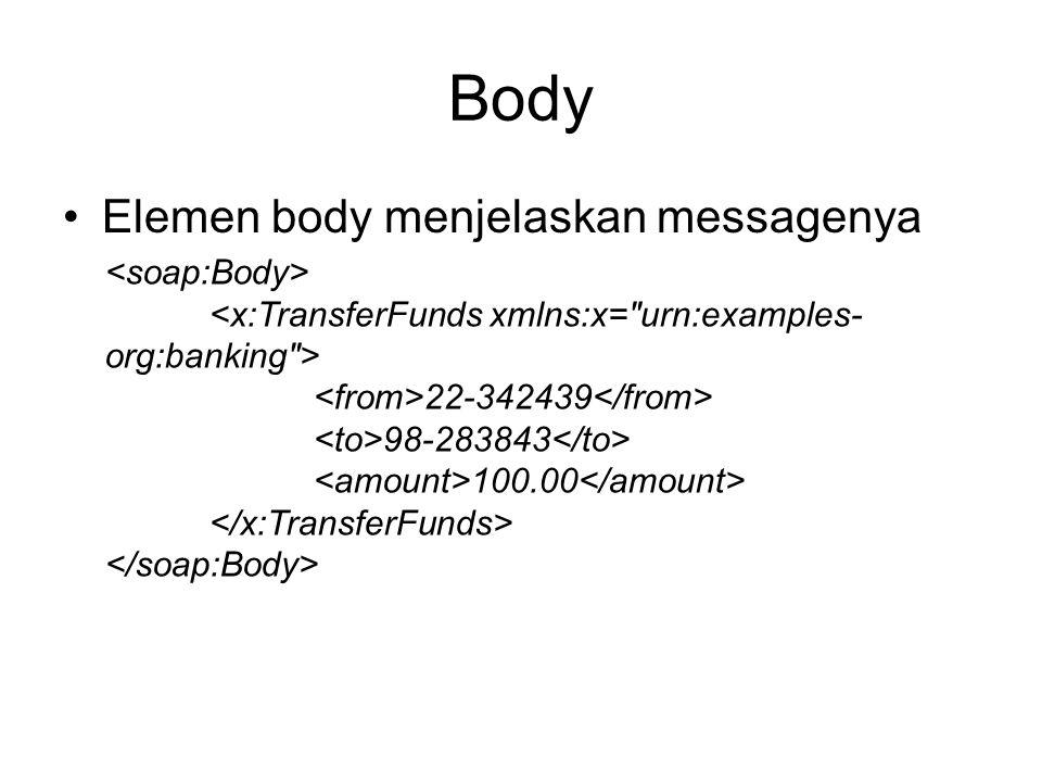 Body Elemen body menjelaskan messagenya <soap:Body>