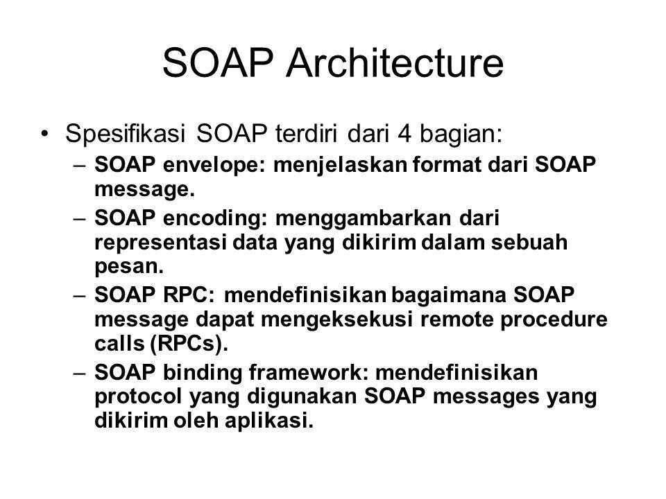 SOAP Architecture Spesifikasi SOAP terdiri dari 4 bagian: