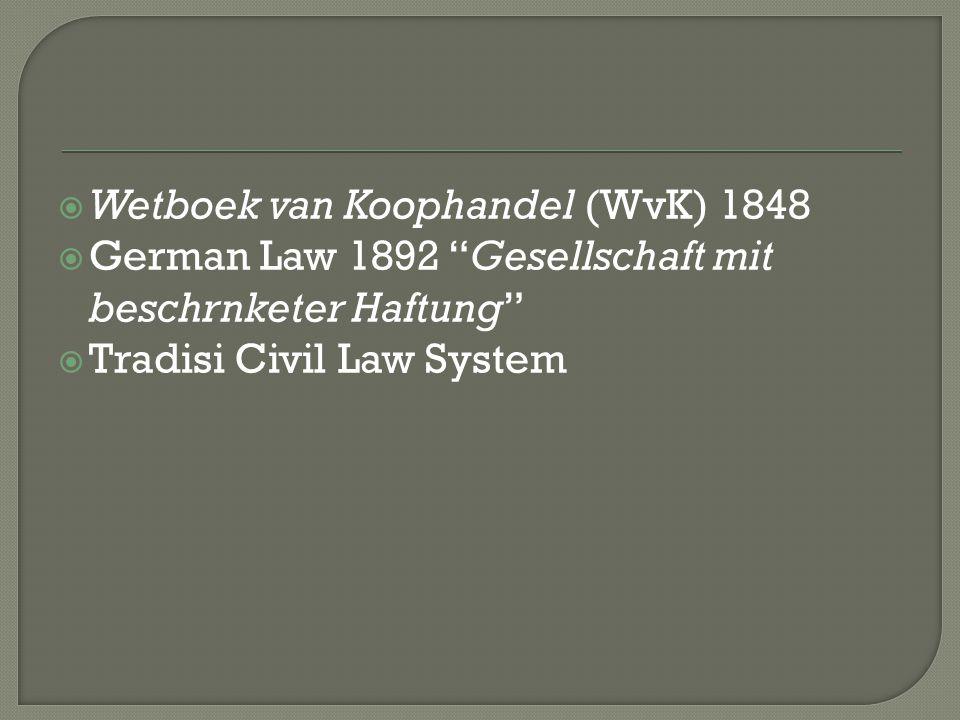 Wetboek van Koophandel (WvK) 1848