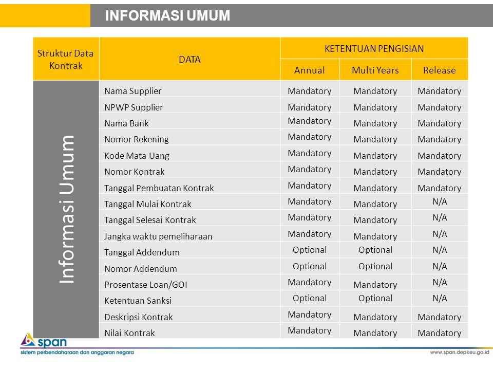 Informasi Umum INFORMASI UMUM DATA Struktur Data Kontrak