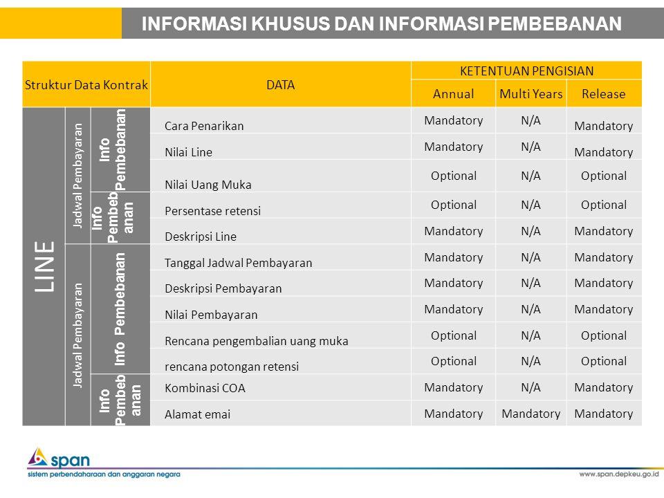 LINE INFORMASI KHUSUS DAN INFORMASI PEMBEBANAN Struktur Data Kontrak
