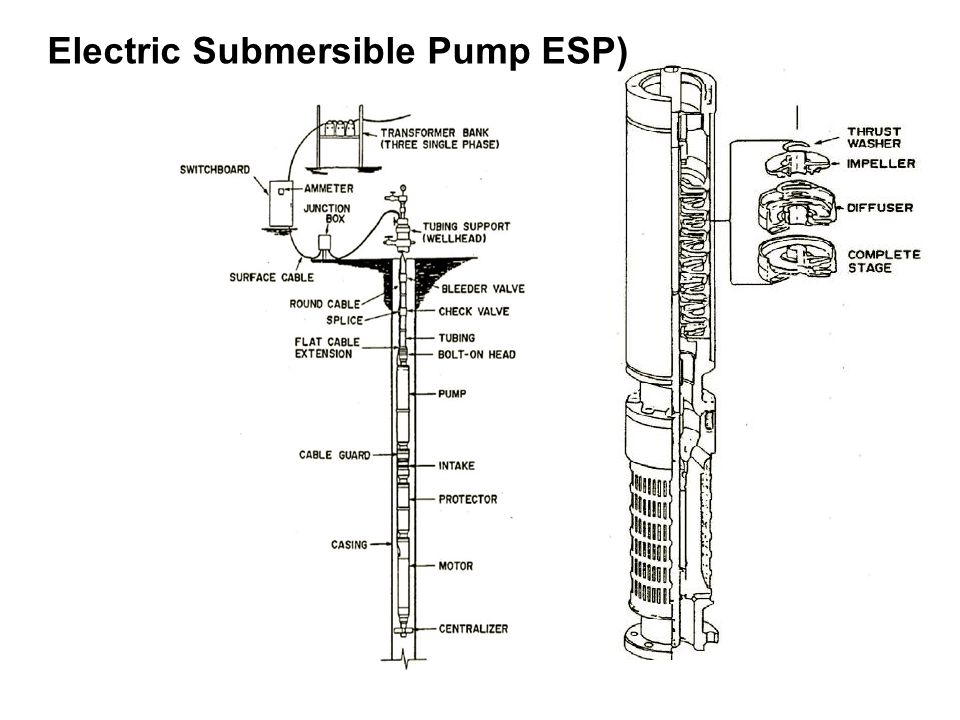Electric Submersible Pump ESP)