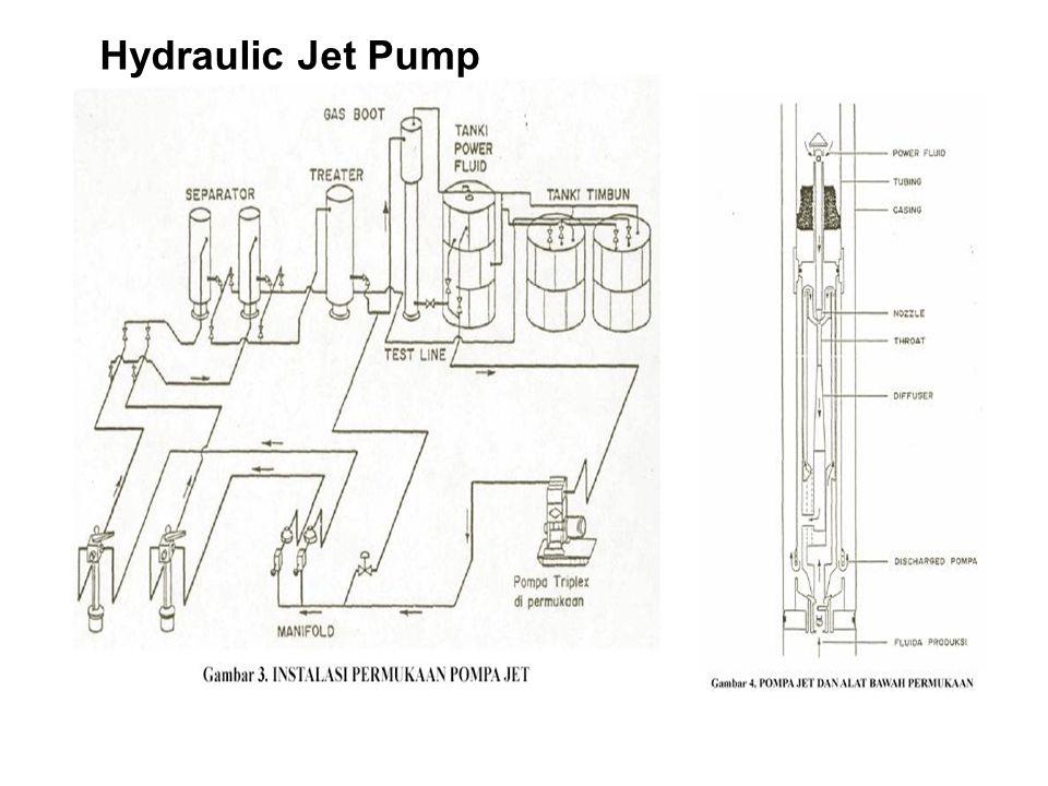 Hydraulic Jet Pump