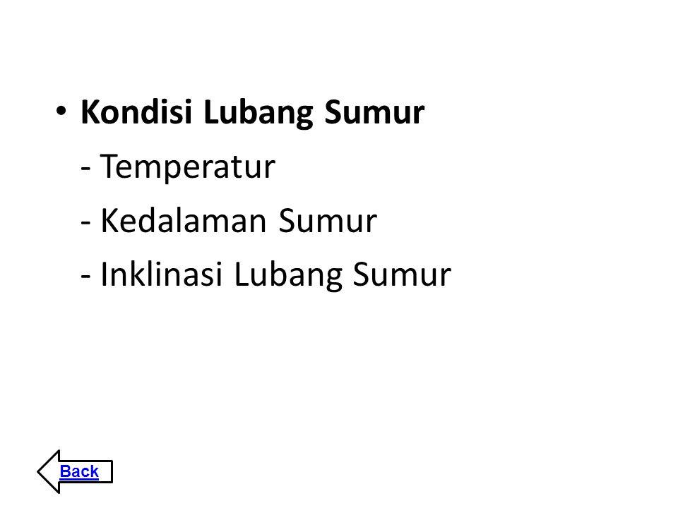 - Inklinasi Lubang Sumur