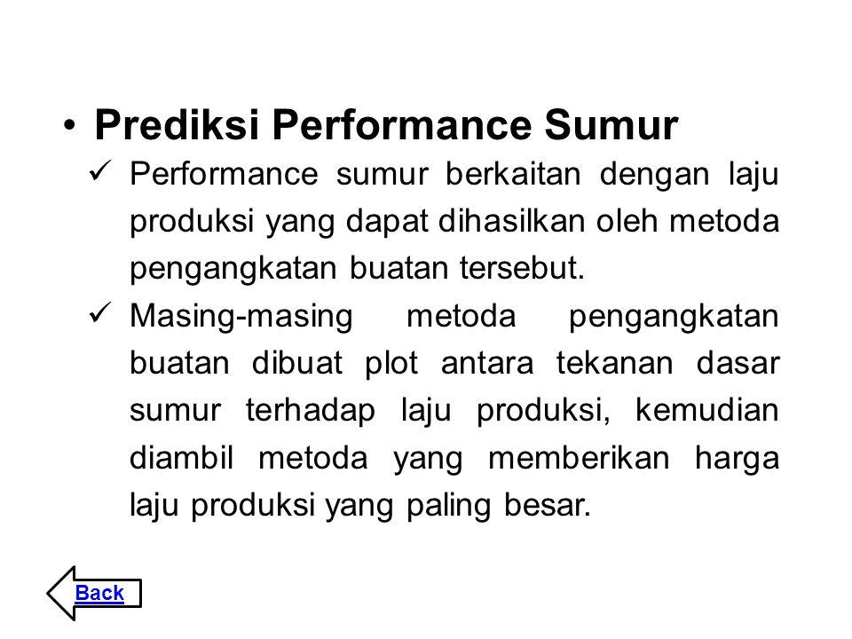 Prediksi Performance Sumur