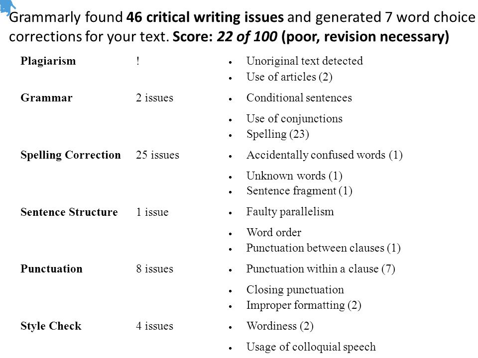 Grammarly found 46 critical writing issues and generated 7 word choice corrections for your text. Score: 22 of 100 (poor, revision necessary)