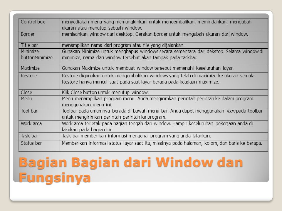 Bagian Bagian dari Window dan Fungsinya