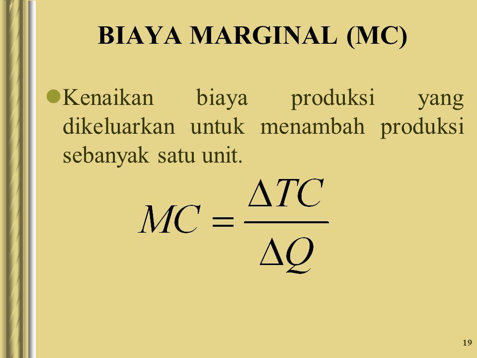 BIAYA MARGINAL (MC) Kenaikan biaya produksi yang dikeluarkan untuk menambah produksi sebanyak satu unit.