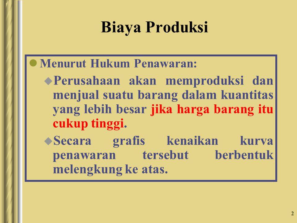 Biaya Produksi Menurut Hukum Penawaran: