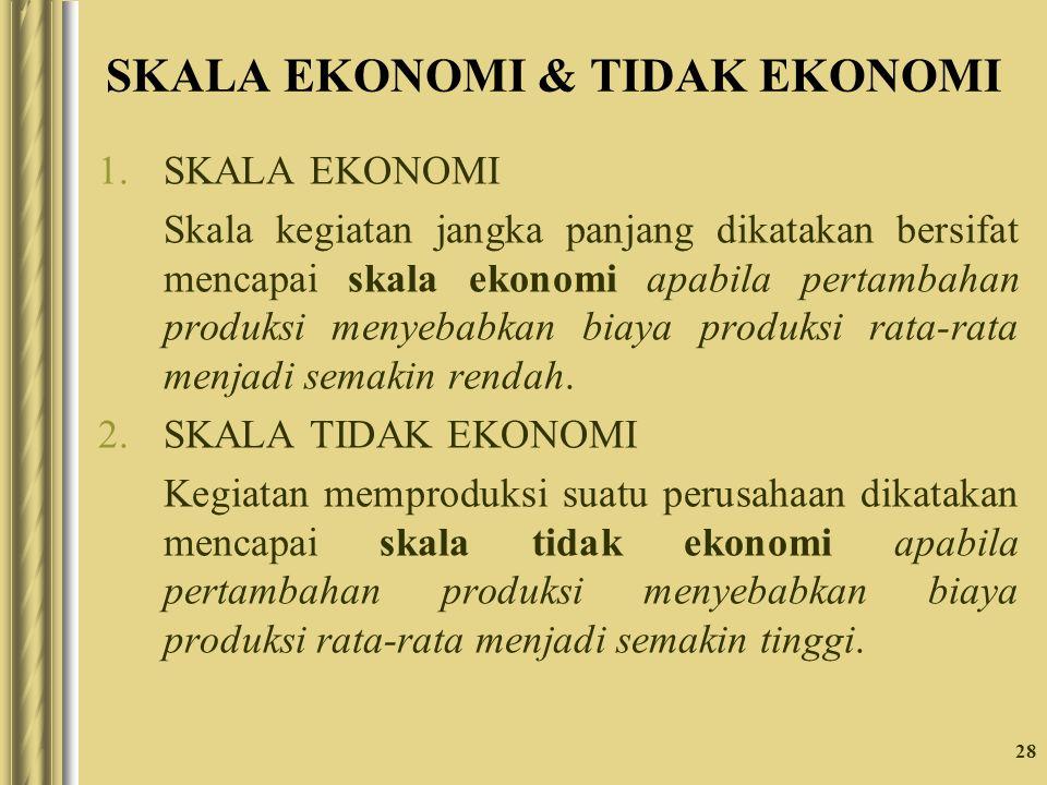 SKALA EKONOMI & TIDAK EKONOMI