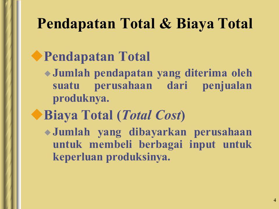 Pendapatan Total & Biaya Total