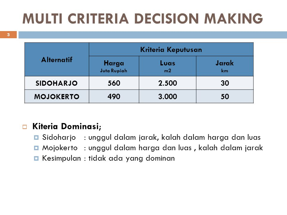 MULTI CRITERIA DECISION MAKING