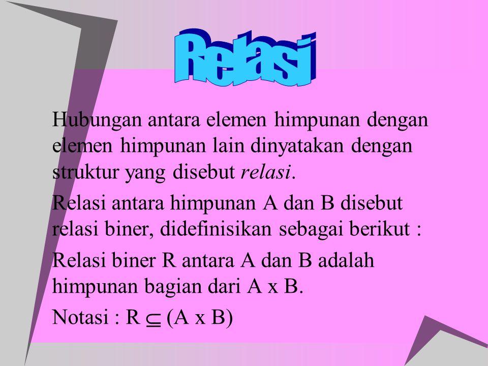 Relasi Hubungan antara elemen himpunan dengan elemen himpunan lain dinyatakan dengan struktur yang disebut relasi.