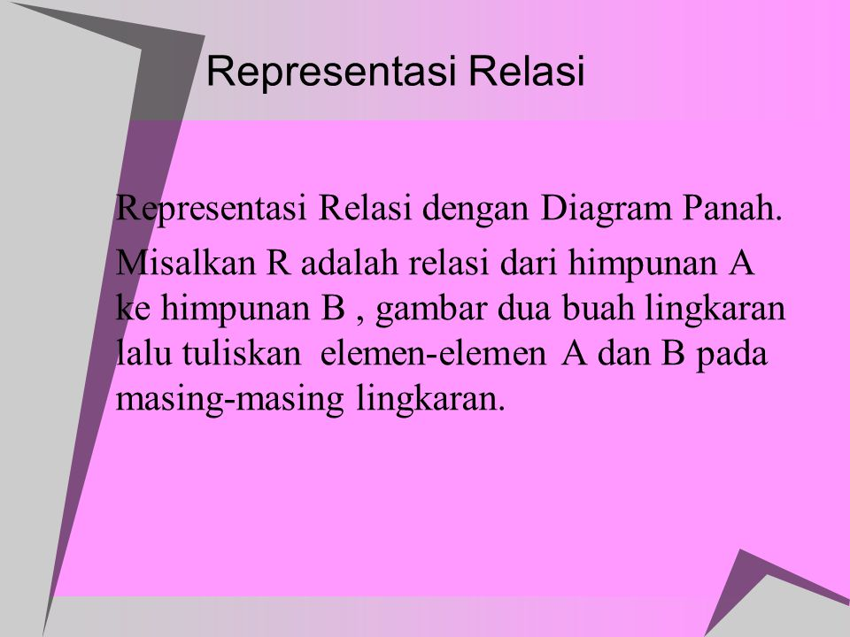 Representasi Relasi Representasi Relasi dengan Diagram Panah.