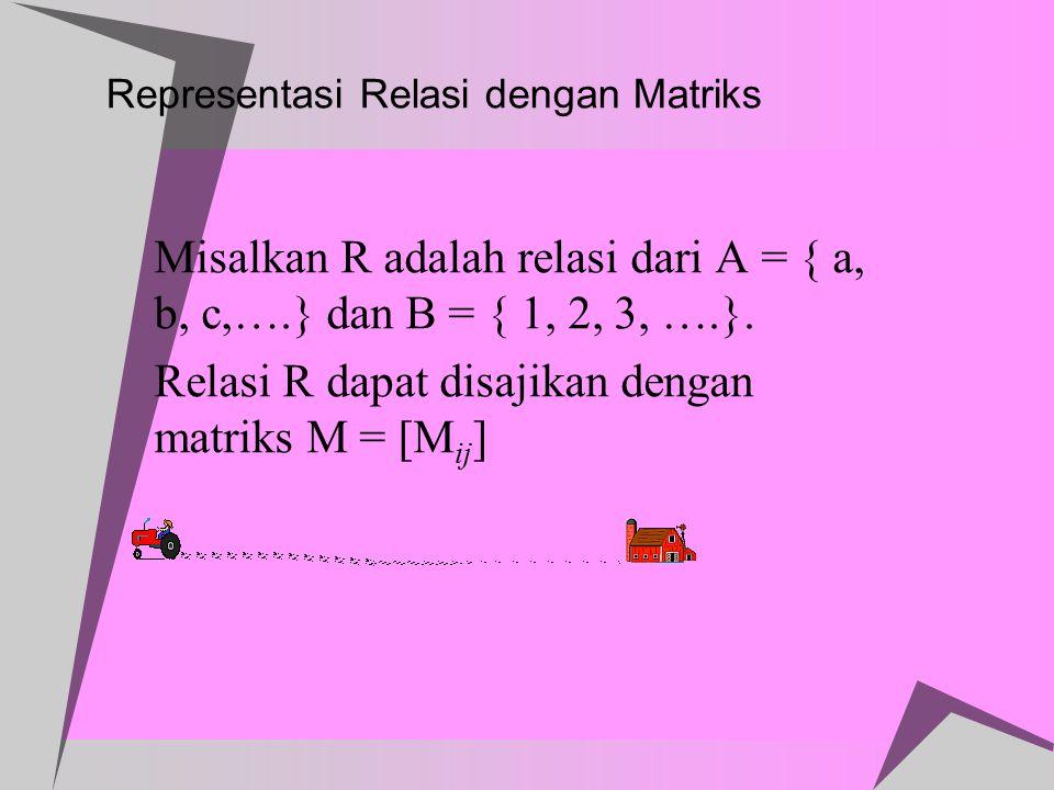 Representasi Relasi dengan Matriks