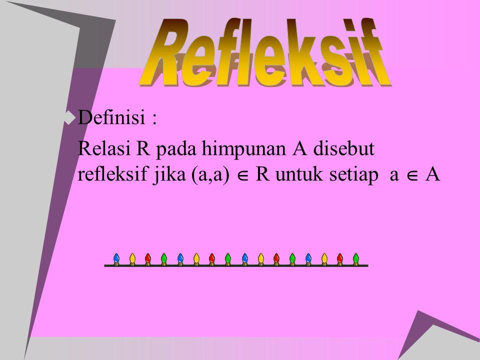 Refleksif Definisi : Relasi R pada himpunan A disebut refleksif jika (a,a)  R untuk setiap a  A