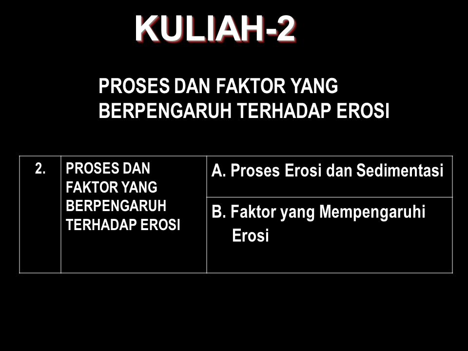 KULIAH-2 PROSES DAN FAKTOR YANG BERPENGARUH TERHADAP EROSI