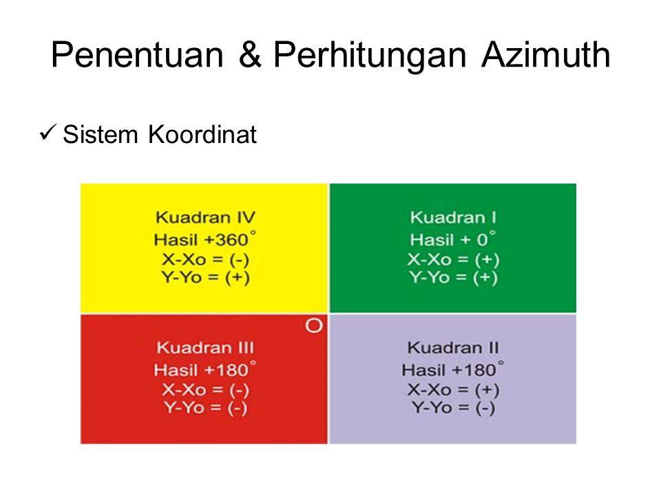 Penentuan & Perhitungan Azimuth