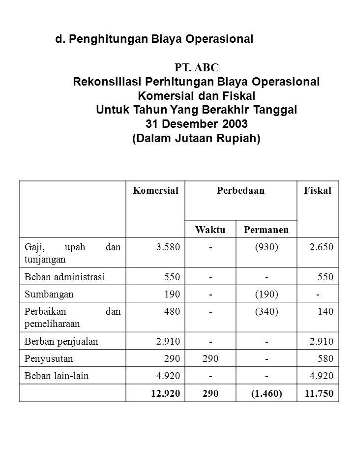 d. Penghitungan Biaya Operasional PT. ABC