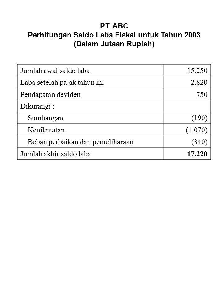 Perhitungan Saldo Laba Fiskal untuk Tahun 2003