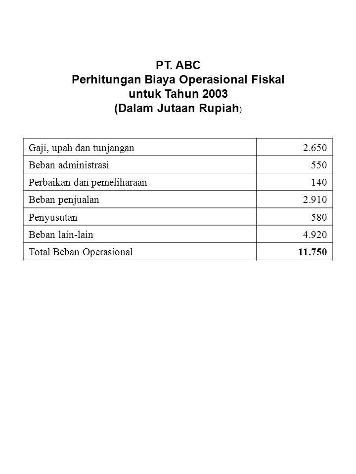 Perhitungan Biaya Operasional Fiskal