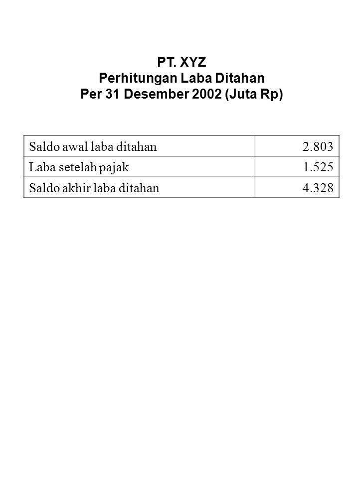 Perhitungan Laba Ditahan