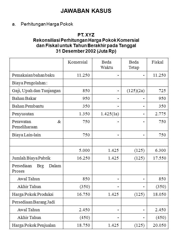 JAWABAN KASUS Perhitungan Harga Pokok PT. XYZ