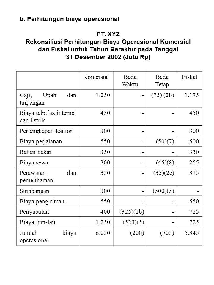 b. Perhitungan biaya operasional PT. XYZ