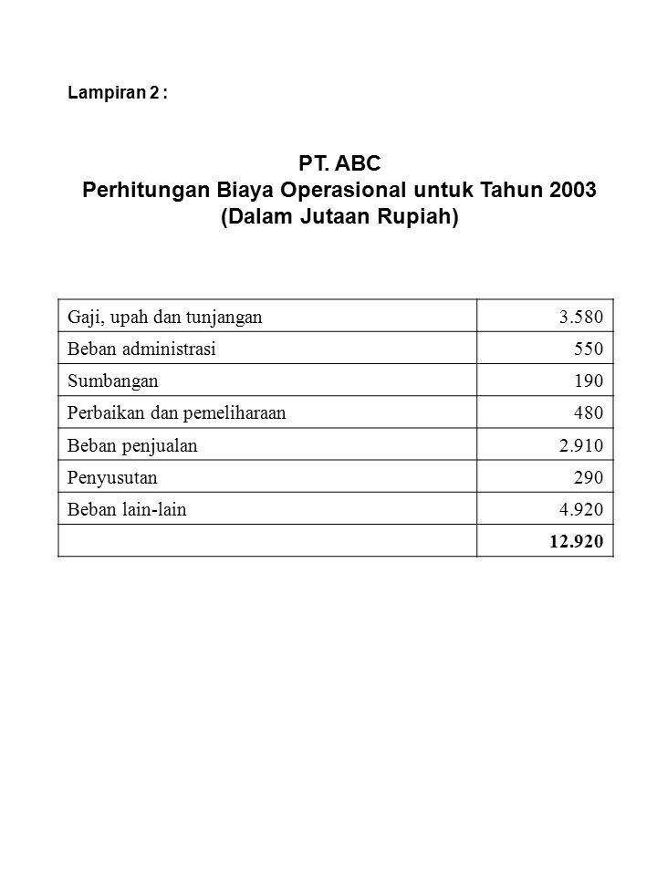Perhitungan Biaya Operasional untuk Tahun 2003
