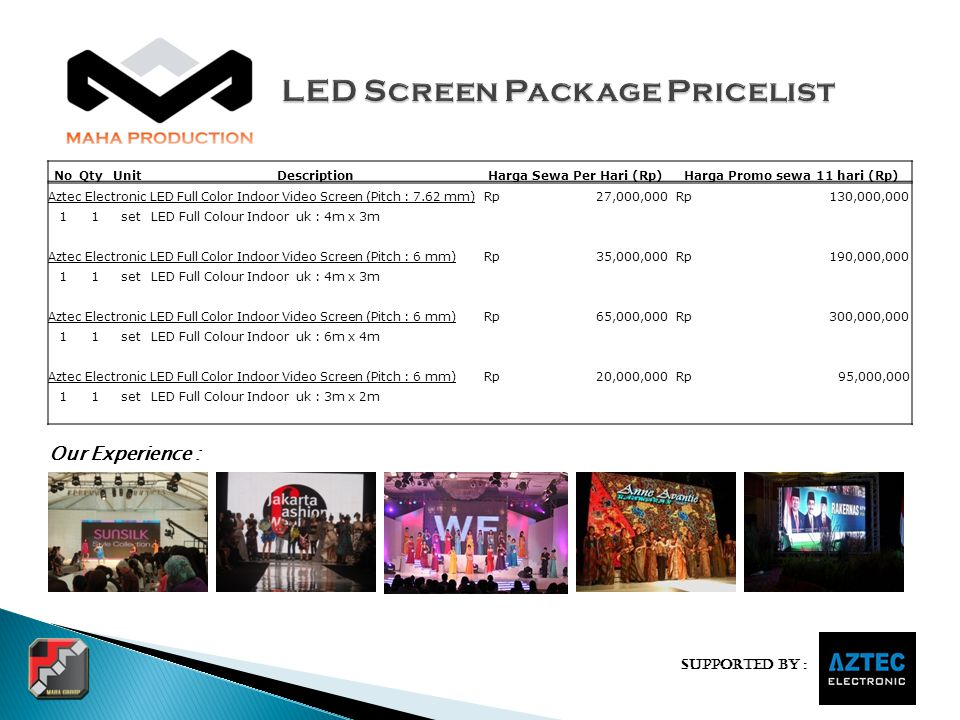 LED Screen Package Pricelist