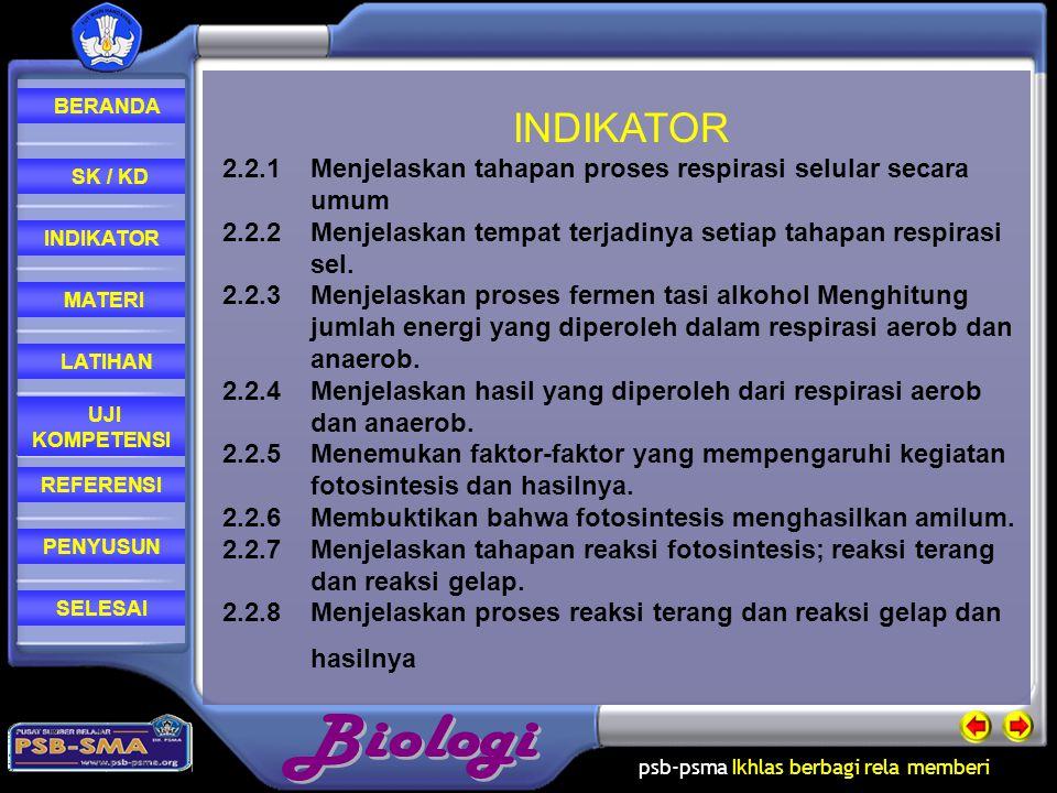 INDIKATOR 2.2.1 Menjelaskan tahapan proses respirasi selular secara