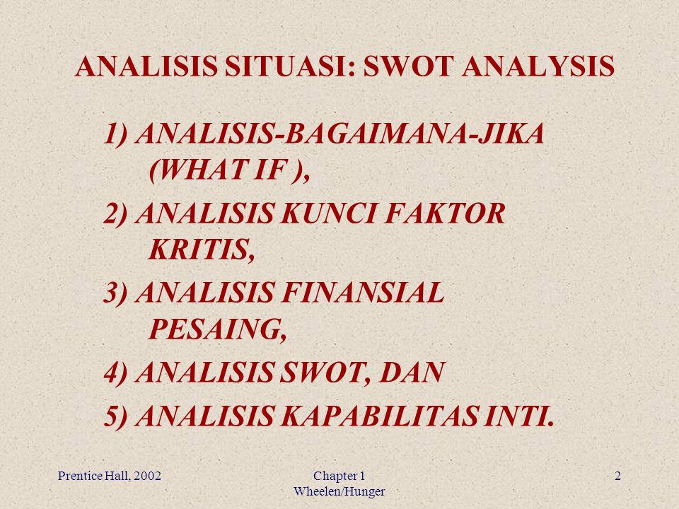 ANALISIS SITUASI: SWOT ANALYSIS