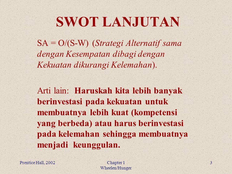 SWOT LANJUTAN SA = O/(S-W) (Strategi Alternatif sama dengan Kesempatan dibagi dengan Kekuatan dikurangi Kelemahan).
