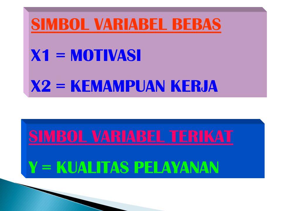 SIMBOL VARIABEL BEBAS X1 = MOTIVASI. X2 = KEMAMPUAN KERJA.